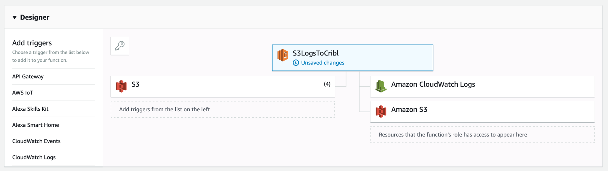 Serverless data forwarding to Cribl for AWS Services – Cribl Blog